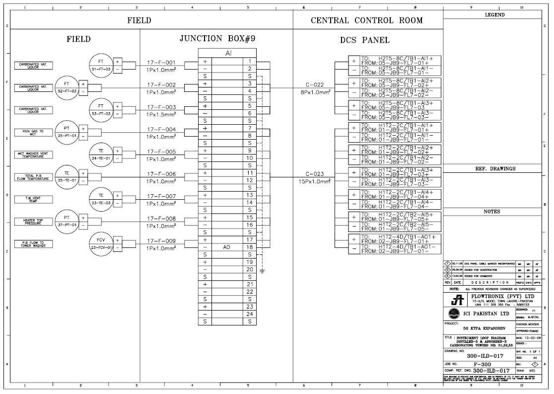 Electrical Instrumentation Diagram Schematics Loop Wiring Flowtronix Pvt Ltd And Control Auto Library